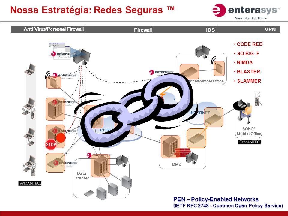 Nossa Estratégia: Redes Seguras ™