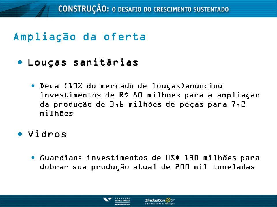 Ampliação da oferta Louças sanitárias Vidros