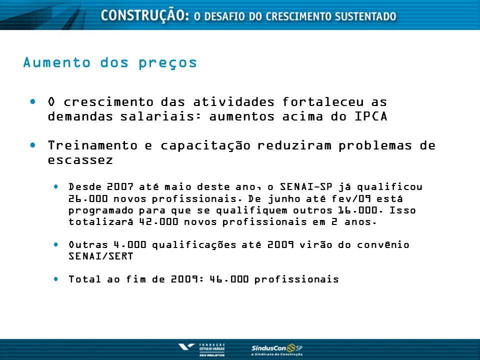 Aumento dos preços O crescimento das atividades fortaleceu as demandas salariais: aumentos acima do IPCA.