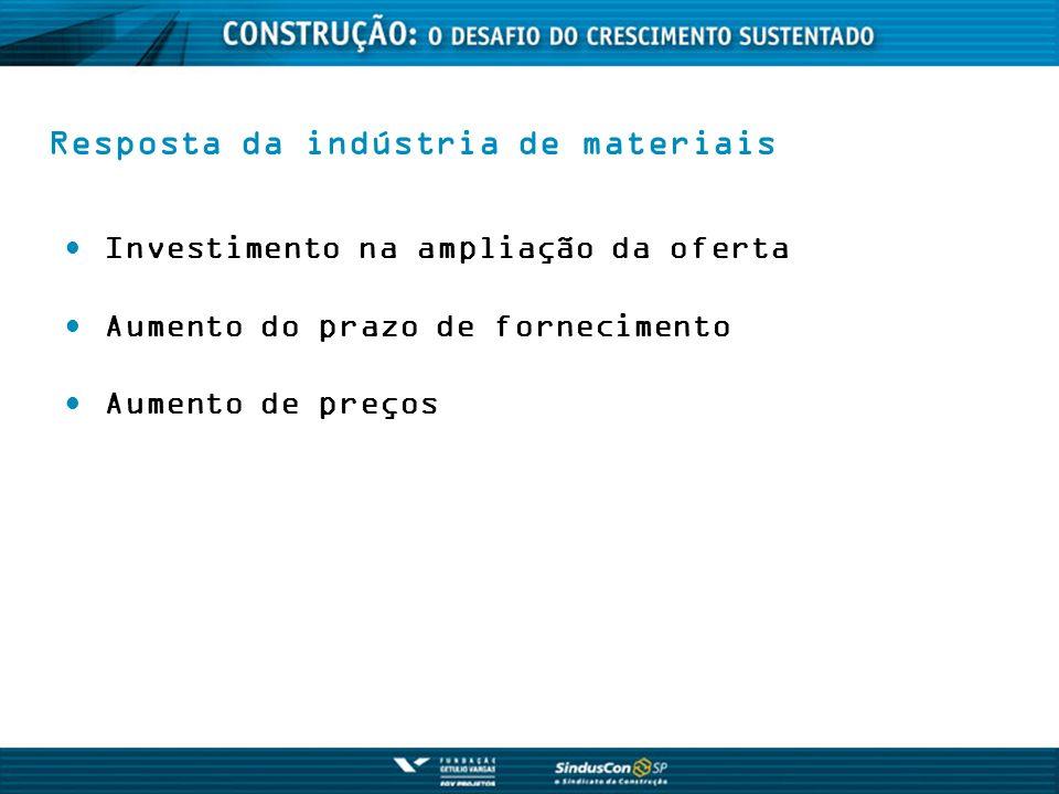 Resposta da indústria de materiais