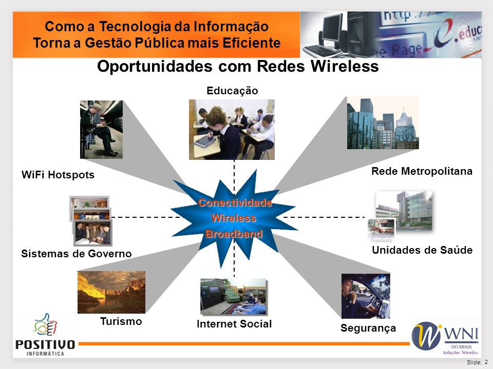 Oportunidades com Redes Wireless