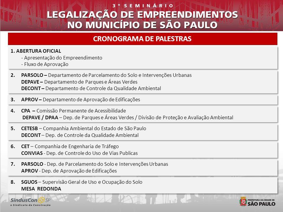 CRONOGRAMA DE PALESTRAS