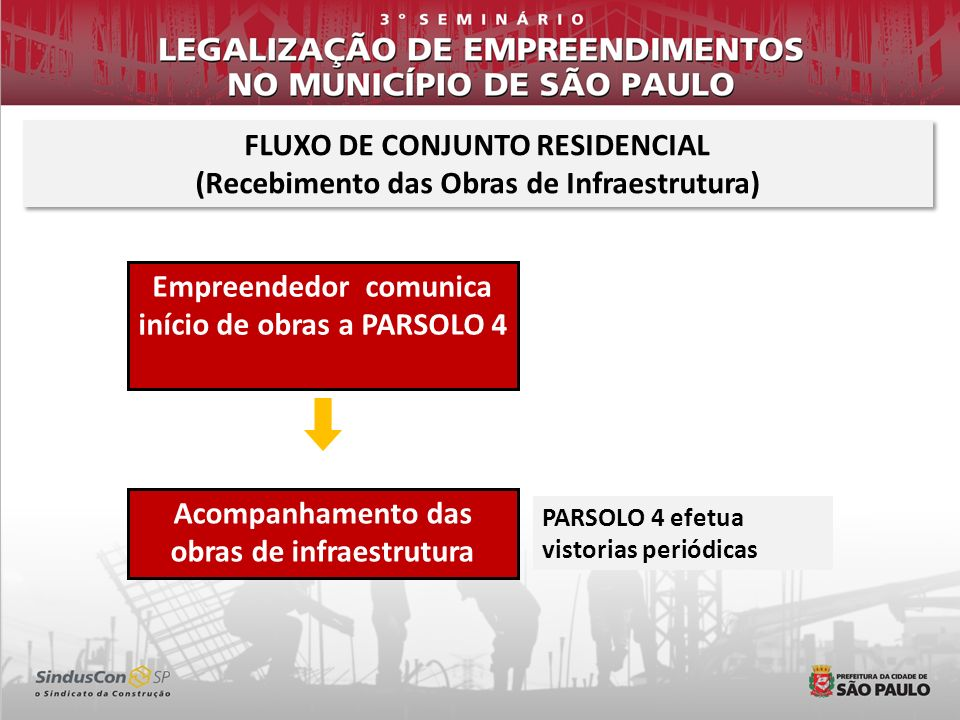 FLUXO DE CONJUNTO RESIDENCIAL