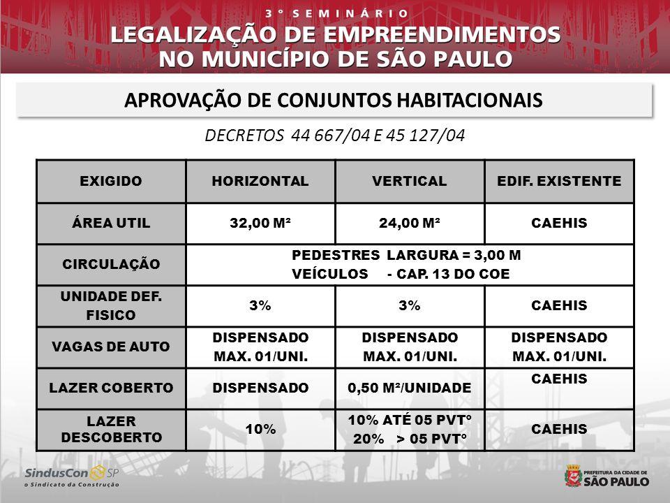 APROVAÇÃO DE CONJUNTOS HABITACIONAIS