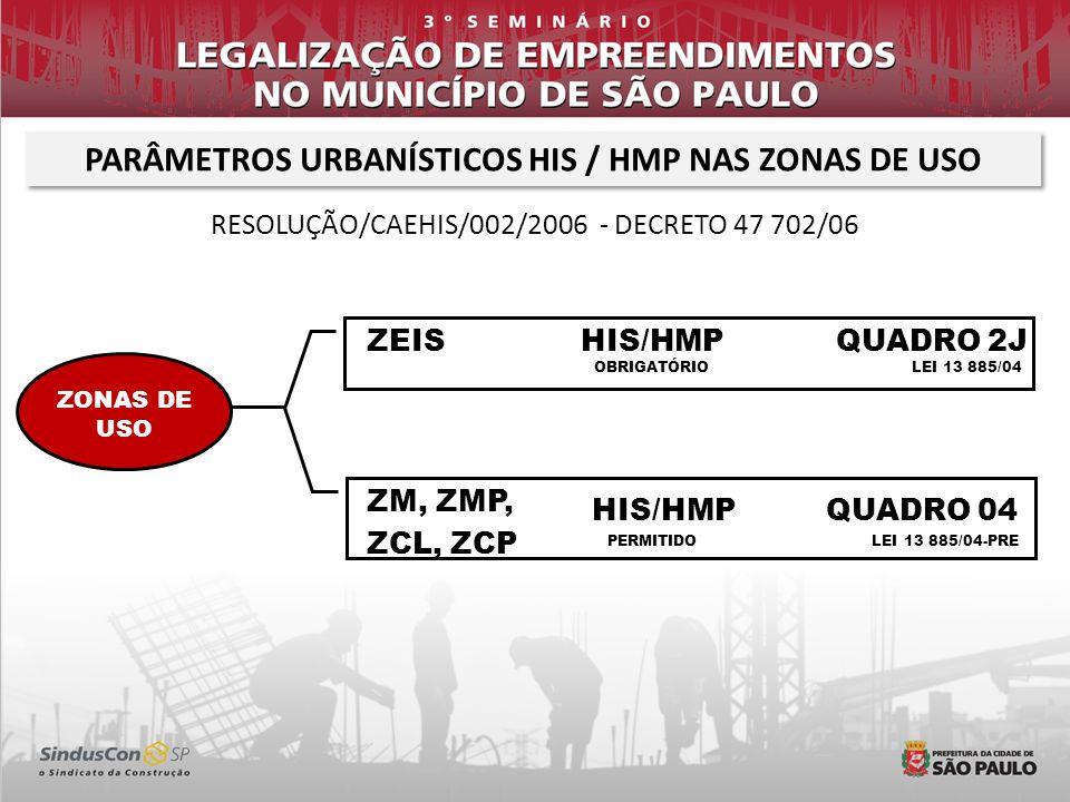 PARÂMETROS URBANÍSTICOS HIS / HMP NAS ZONAS DE USO