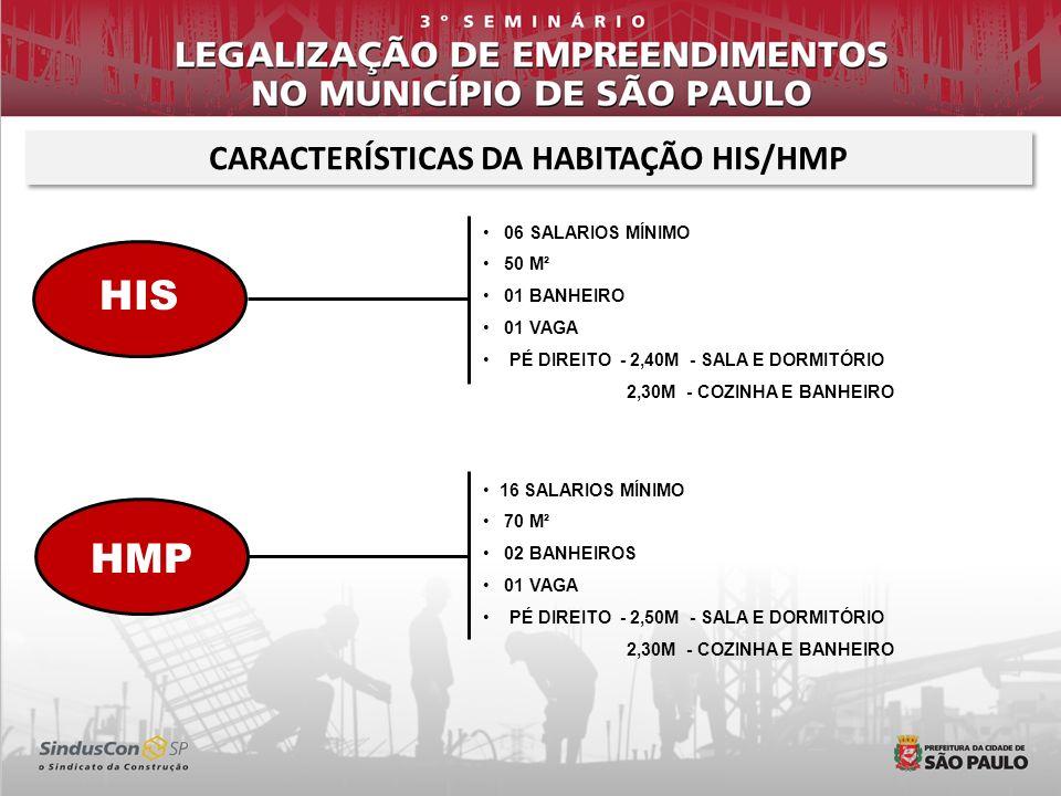 CARACTERÍSTICAS DA HABITAÇÃO HIS/HMP