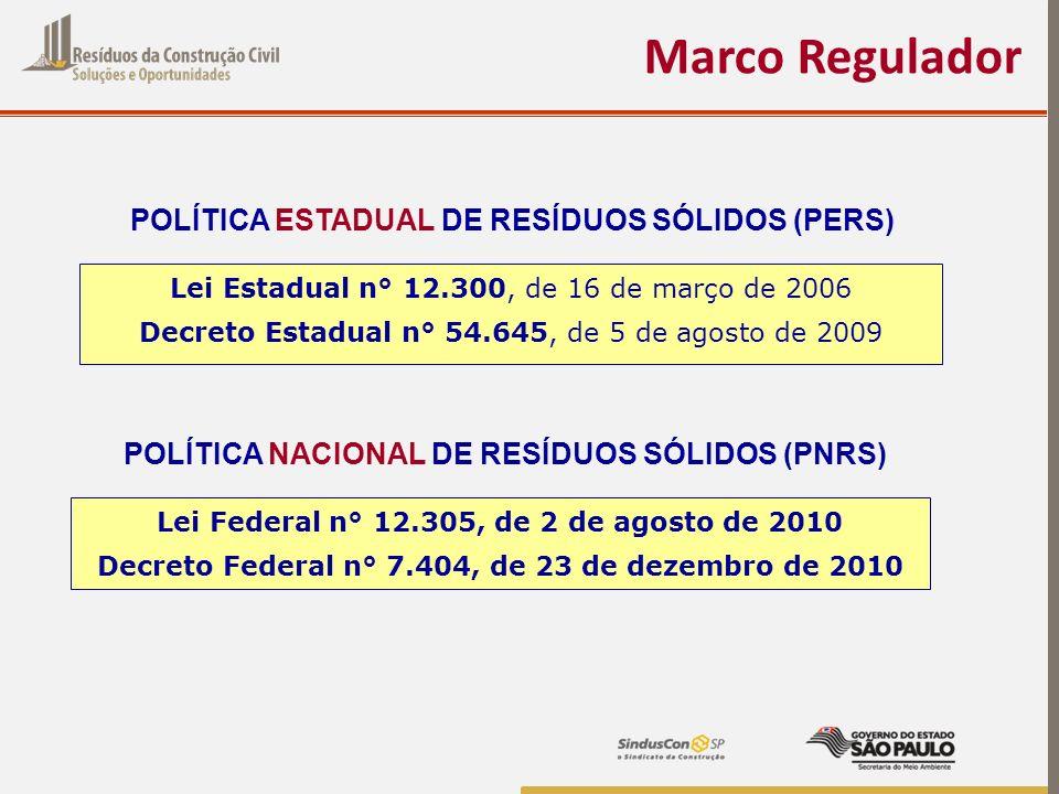 Marco Regulador POLÍTICA ESTADUAL DE RESÍDUOS SÓLIDOS (PERS)