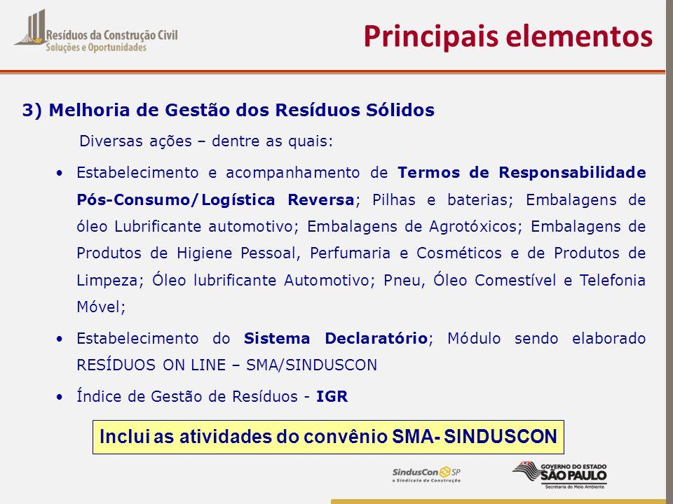 Inclui as atividades do convênio SMA- SINDUSCON