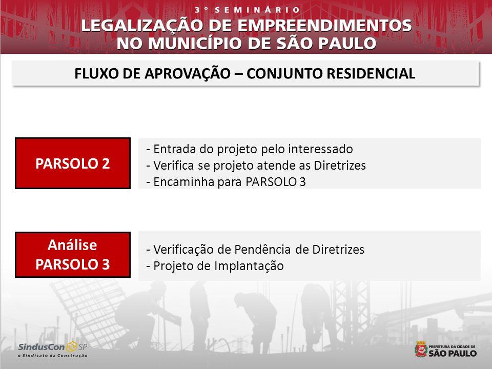 FLUXO DE APROVAÇÃO – CONJUNTO RESIDENCIAL