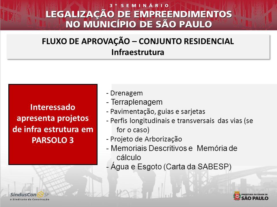 FLUXO DE APROVAÇÃO – CONJUNTO RESIDENCIAL Infraestrutura