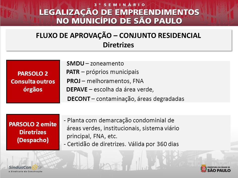 FLUXO DE APROVAÇÃO – CONJUNTO RESIDENCIAL Diretrizes