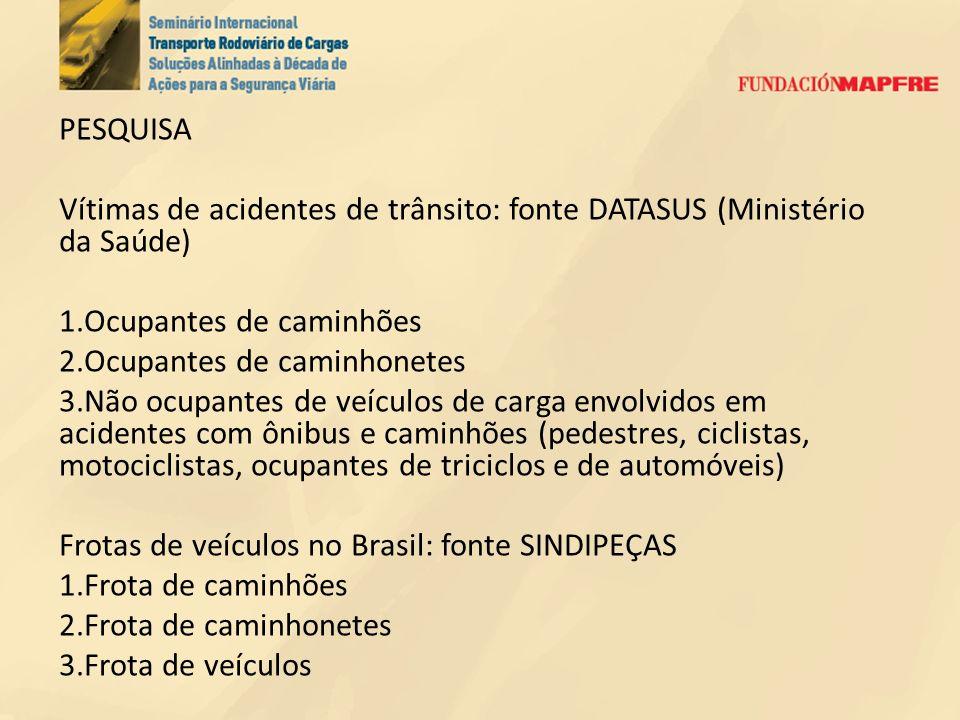 PESQUISA Vítimas de acidentes de trânsito: fonte DATASUS (Ministério da Saúde) Ocupantes de caminhões.