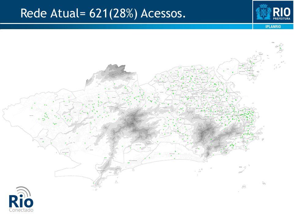 Rede Atual= 621(28%) Acessos.