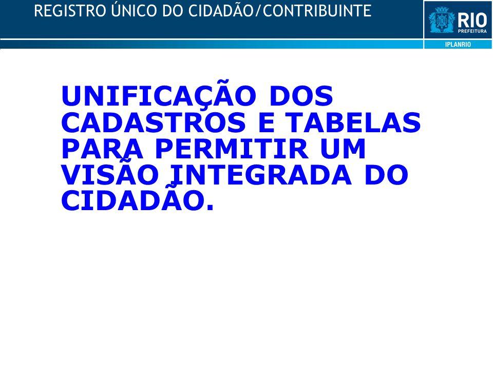 REGISTRO ÚNICO DO CIDADÃO/CONTRIBUINTE