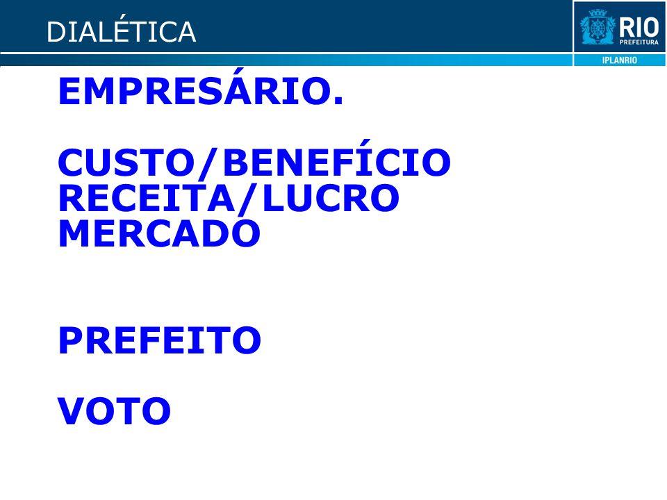 EMPRESÁRIO. CUSTO/BENEFÍCIO RECEITA/LUCRO MERCADO PREFEITO VOTO