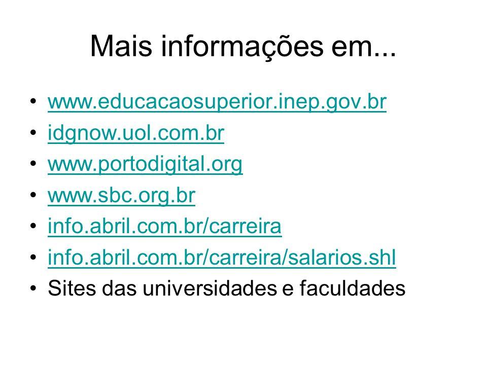 Mais informações em... www.educacaosuperior.inep.gov.br