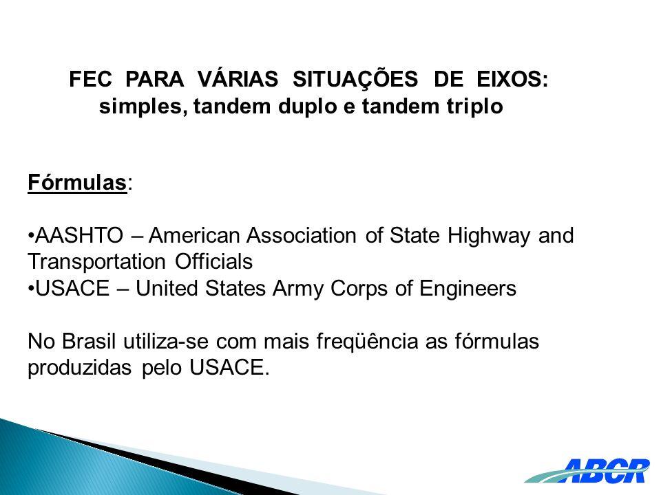 FEC PARA VÁRIAS SITUAÇÕES DE EIXOS: