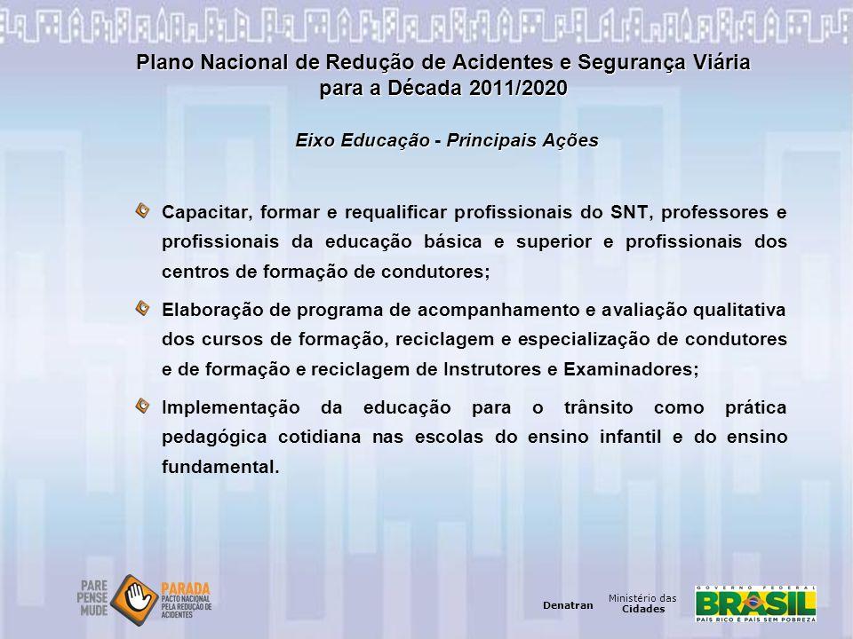 Plano Nacional de Redução de Acidentes e Segurança Viária para a Década 2011/2020 Eixo Educação - Principais Ações