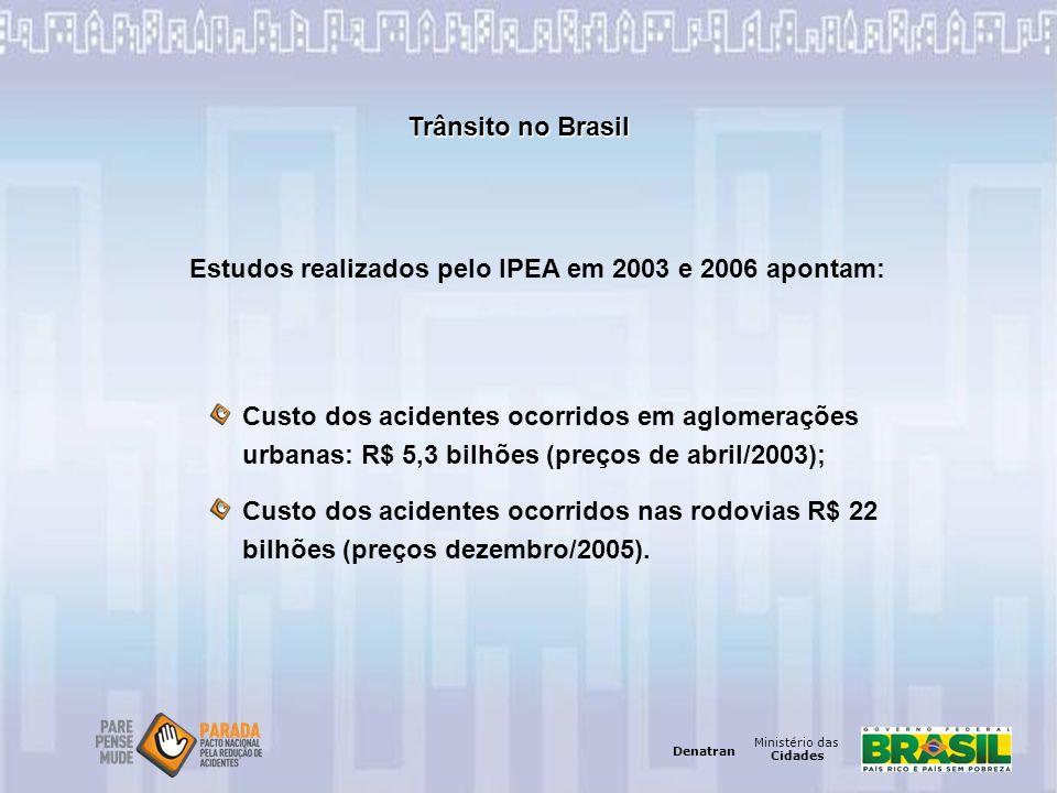 Trânsito no Brasil Estudos realizados pelo IPEA em 2003 e 2006 apontam: