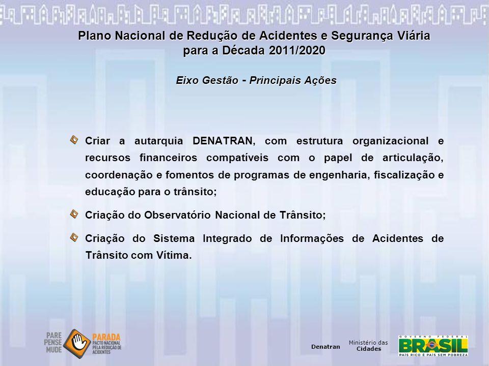 Plano Nacional de Redução de Acidentes e Segurança Viária para a Década 2011/2020 Eixo Gestão - Principais Ações