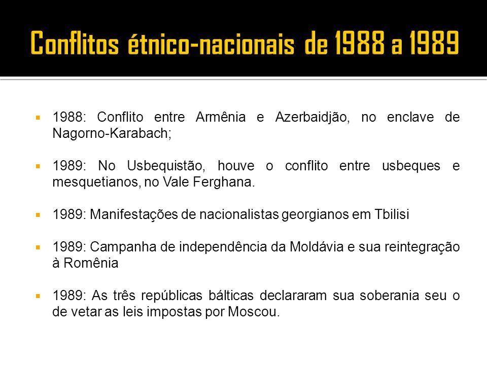 Conflitos étnico-nacionais de 1988 a 1989