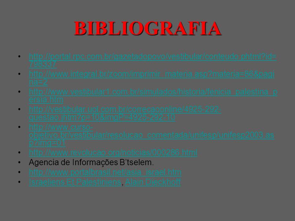 BIBLIOGRAFIA http://portal.rpc.com.br/gazetadopovo/vestibular/conteudo.phtml id=798337.