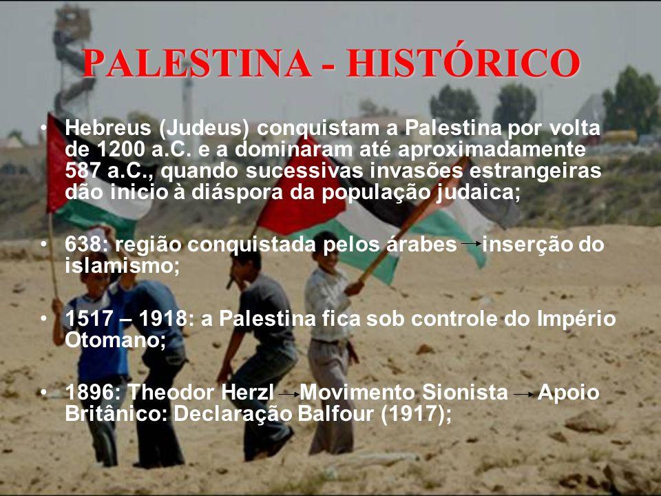 PALESTINA - HISTÓRICO