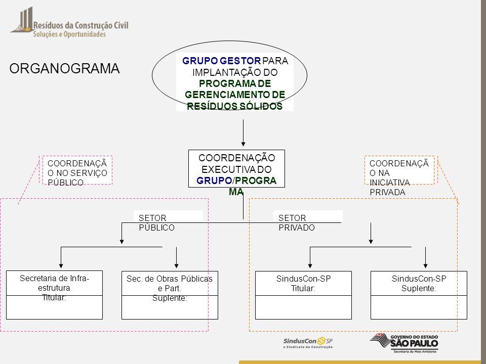 GRUPO GESTOR PARA IMPLANTAÇÃO DO PROGRAMA DE GERENCIAMENTO DE RESÍDUOS SÓLIDOS