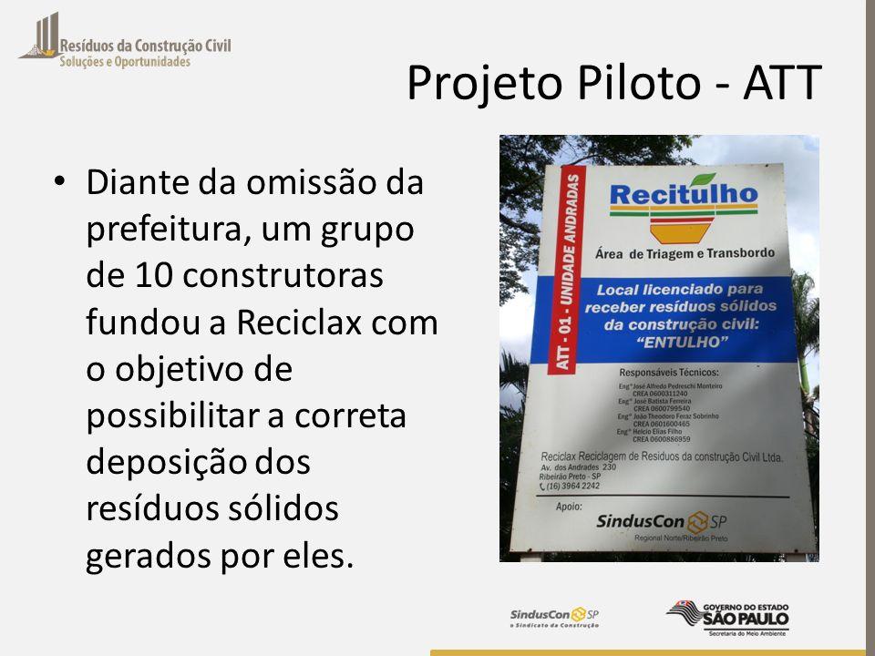 Projeto Piloto - ATT