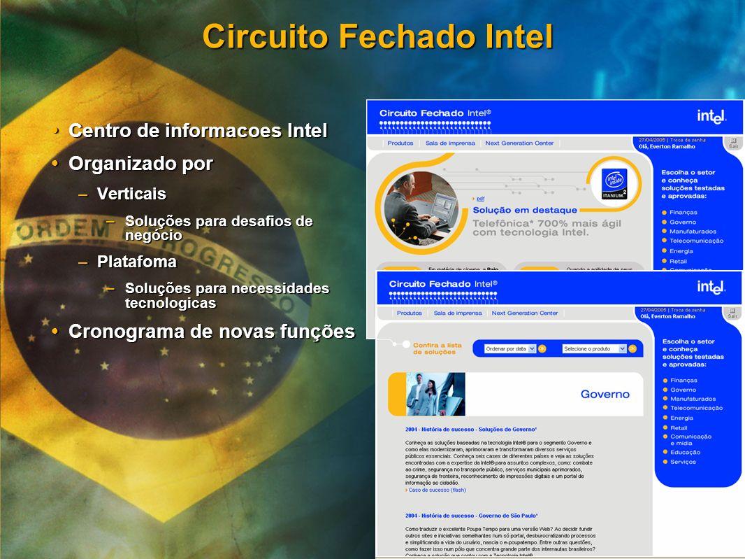 Circuito Fechado Intel