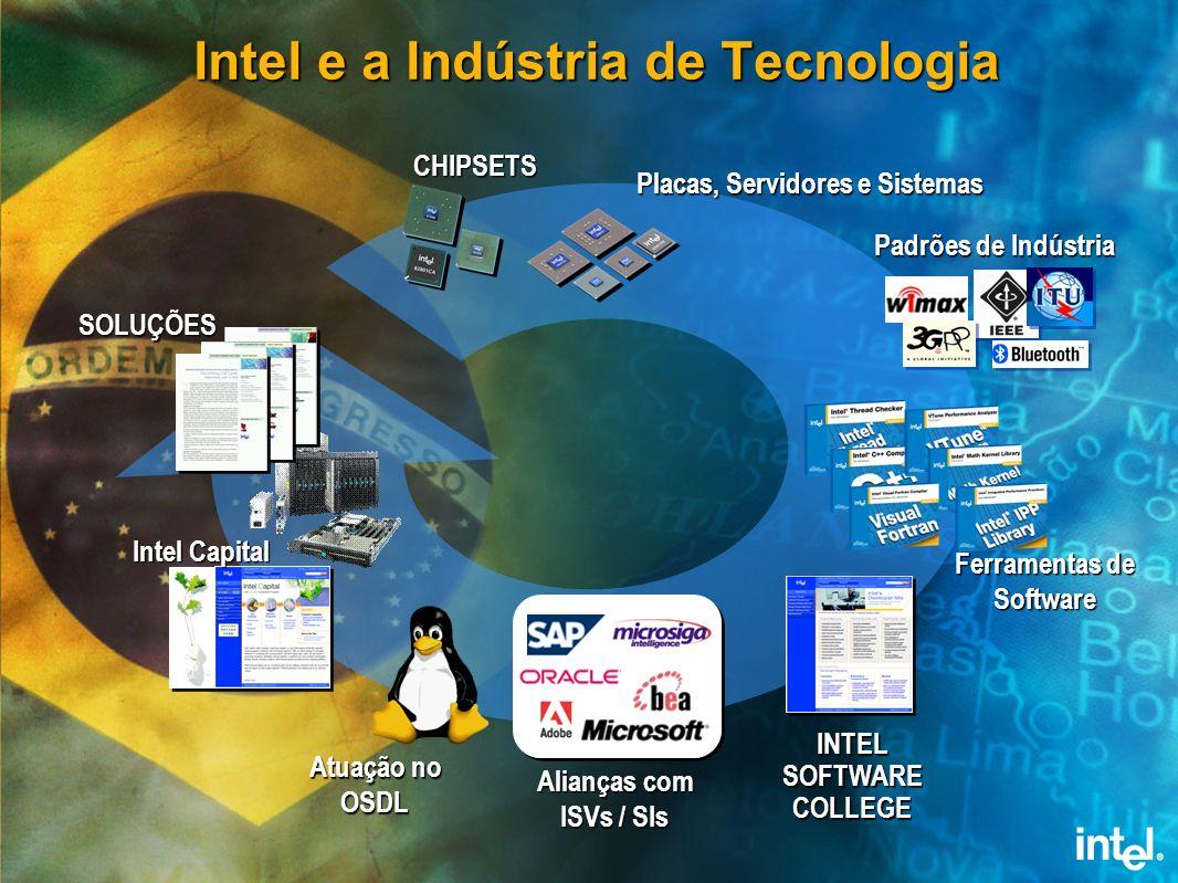 Intel e a Indústria de Tecnologia