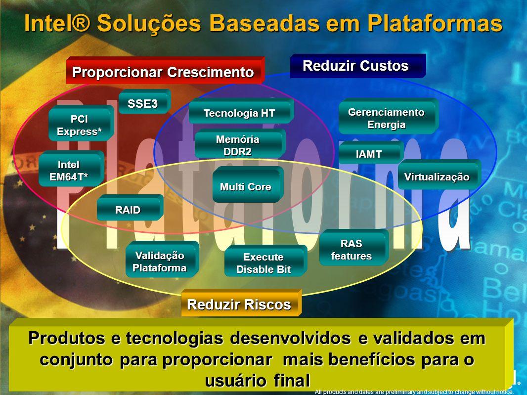 Intel® Soluções Baseadas em Plataformas