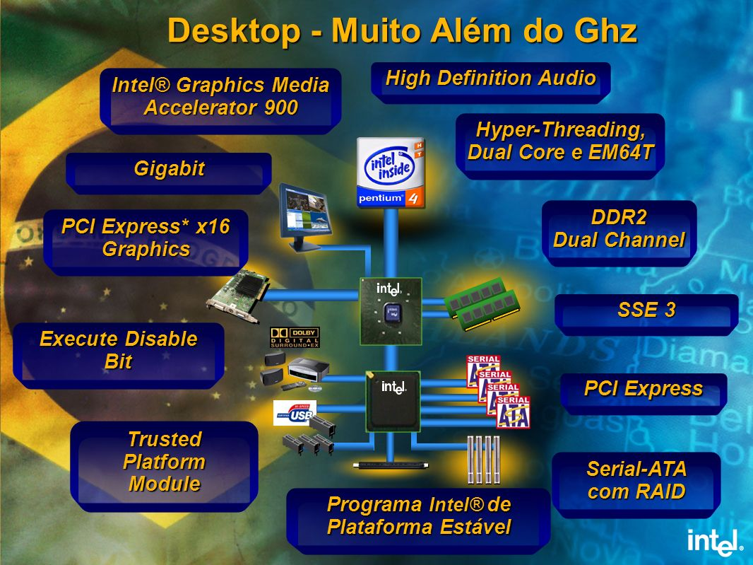 Desktop - Muito Além do Ghz