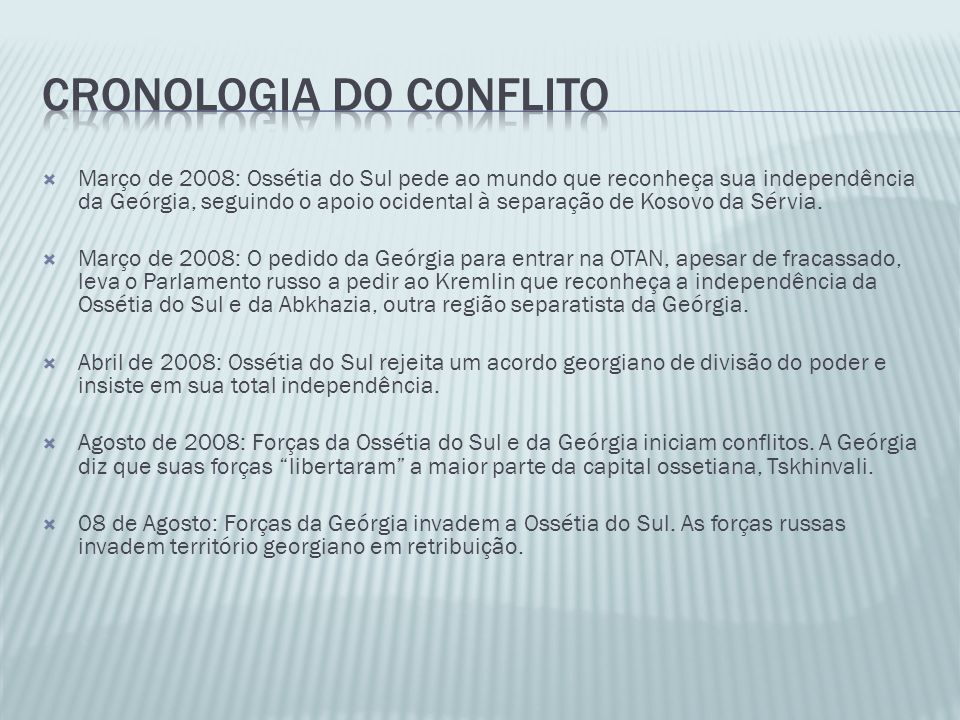 Cronologia do conflito