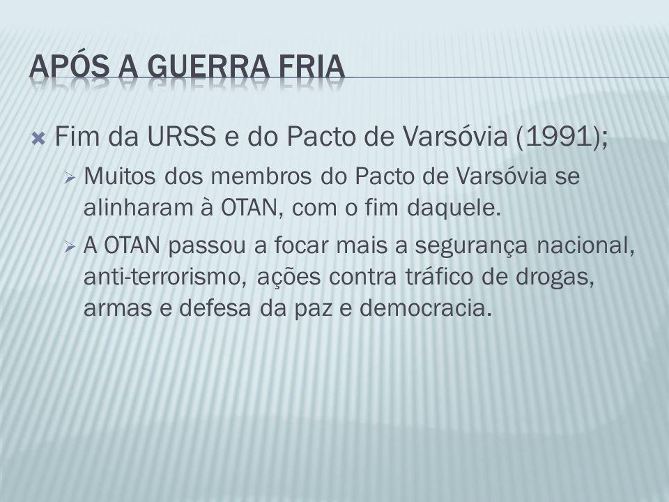 Após a Guerra Fria Fim da URSS e do Pacto de Varsóvia (1991);