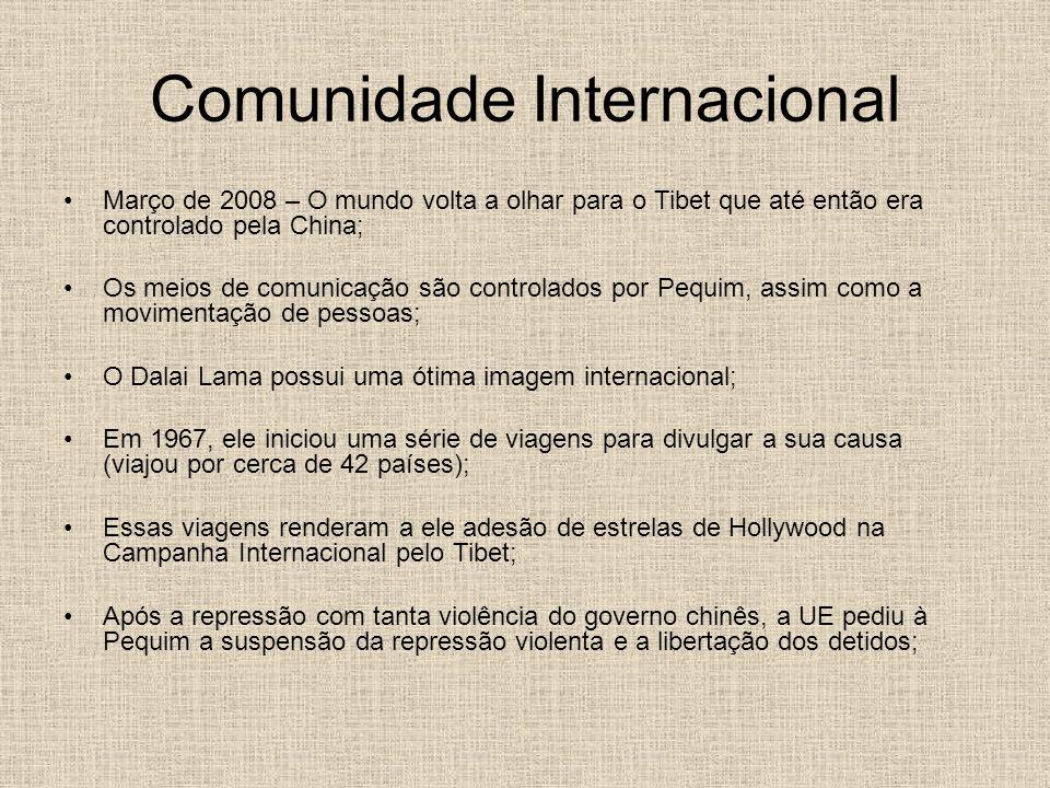 Comunidade Internacional