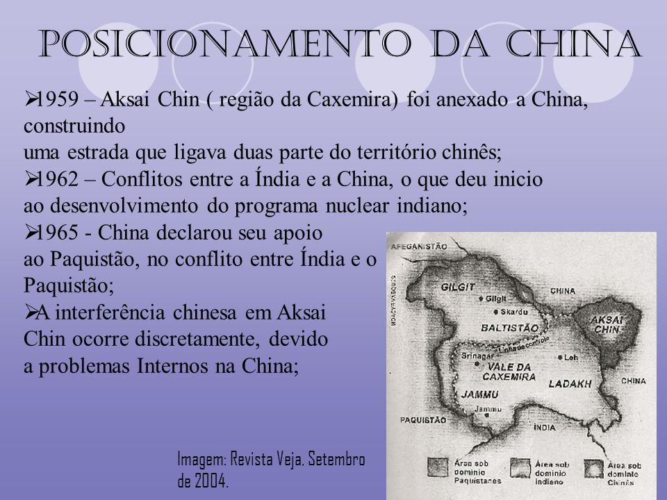 Posicionamento da China