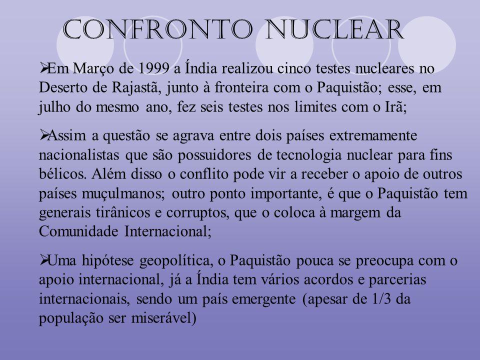 Confronto Nuclear