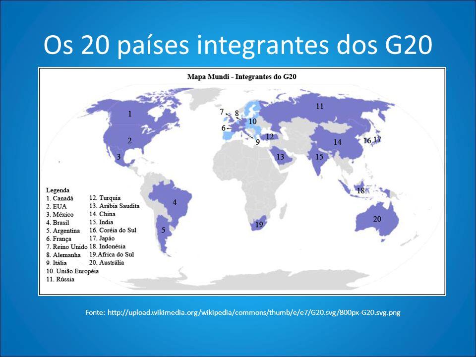 Os 20 países integrantes dos G20