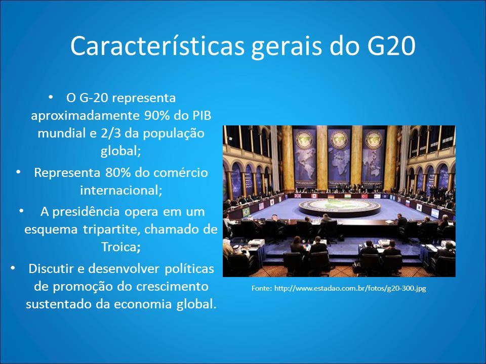 Características gerais do G20