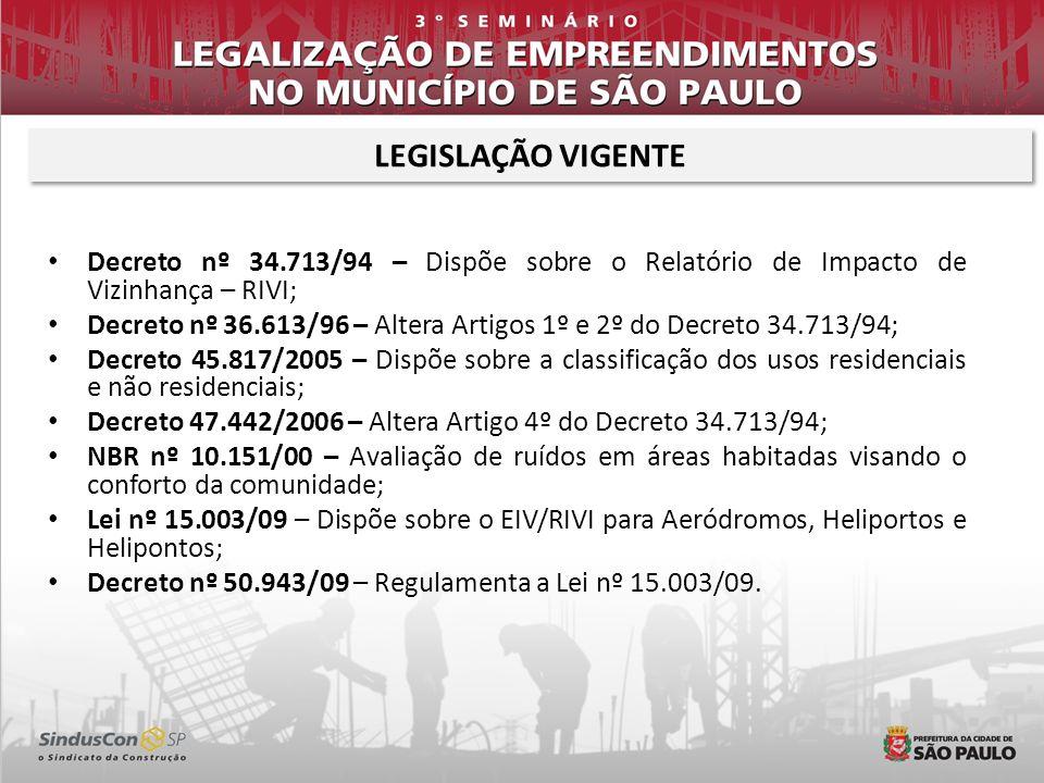 LEGISLAÇÃO VIGENTE Decreto nº 34.713/94 – Dispõe sobre o Relatório de Impacto de Vizinhança – RIVI;