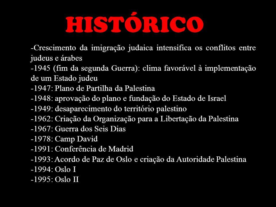 HISTÓRICO Crescimento da imigração judaica intensifica os conflitos entre judeus e árabes.
