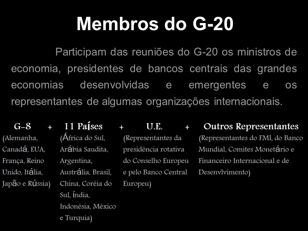Membros do G-20