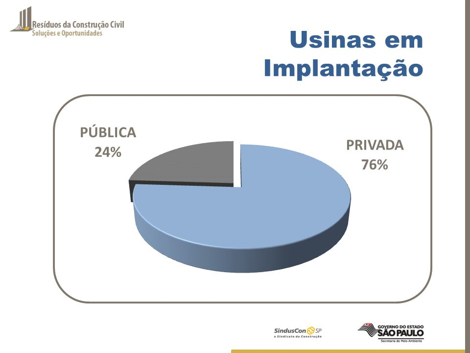 Usinas em Implantação