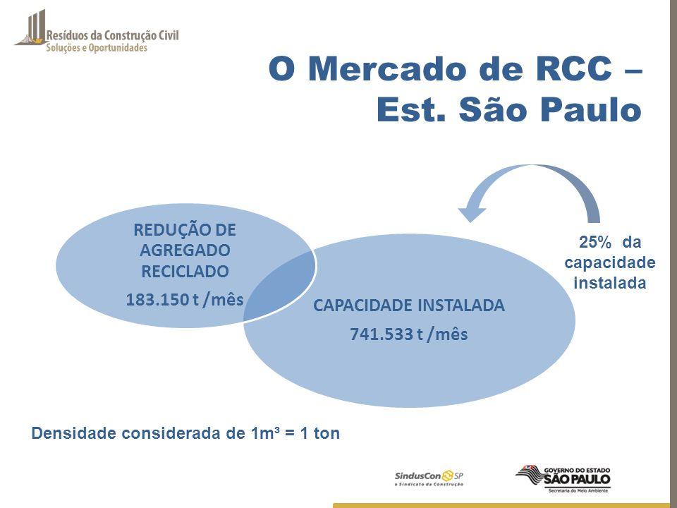 REDUÇÃO DE AGREGADO RECICLADO