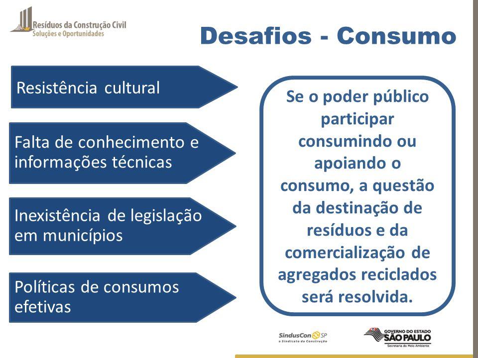 Desafios - Consumo Resistência cultural