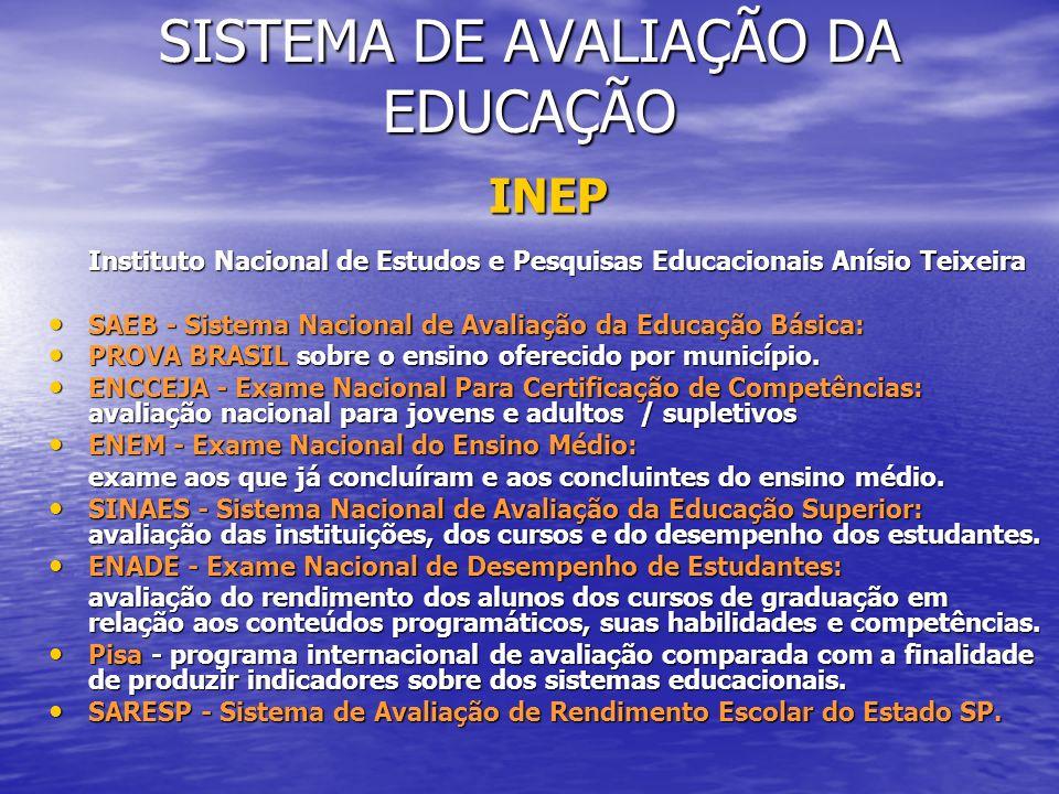 SISTEMA DE AVALIAÇÃO DA EDUCAÇÃO