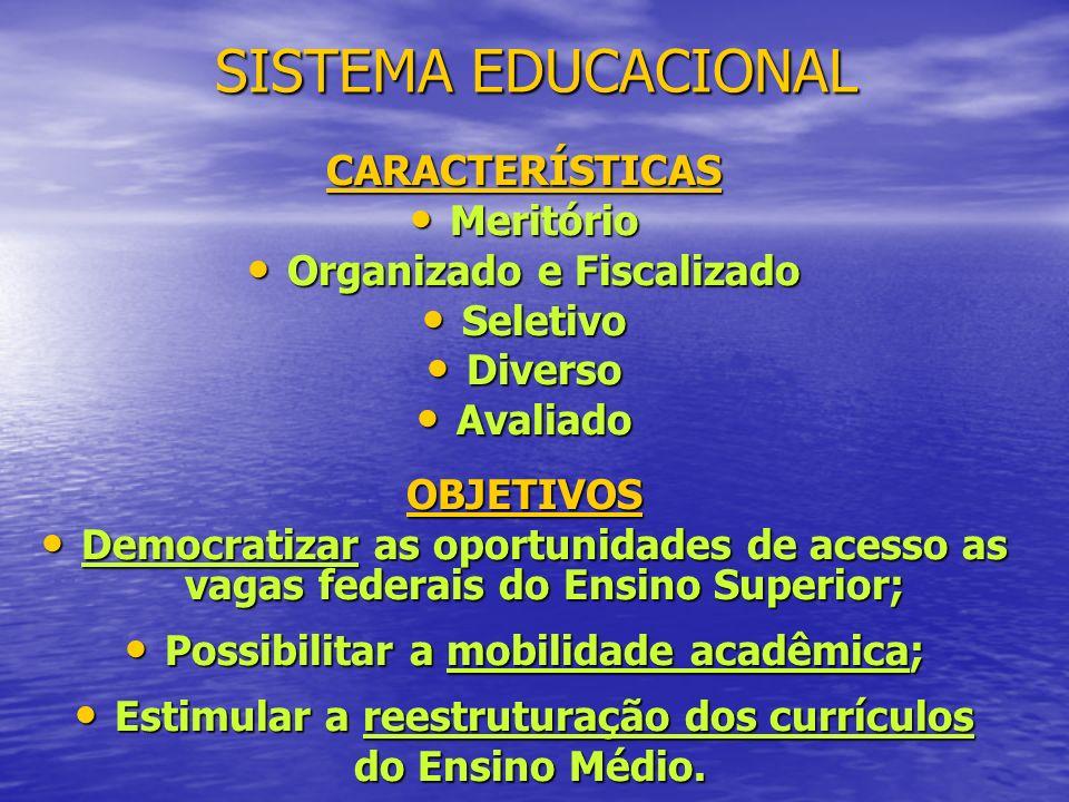 SISTEMA EDUCACIONAL CARACTERÍSTICAS Meritório Organizado e Fiscalizado