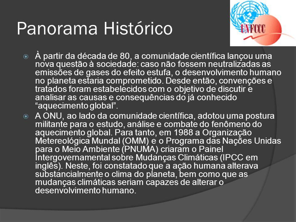 Panorama Histórico