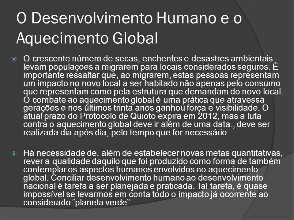 O Desenvolvimento Humano e o Aquecimento Global